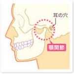 江別市 整骨院 顎関節症